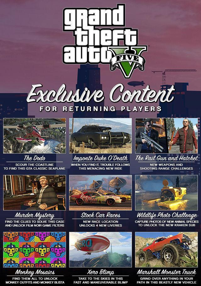 Exclusive Content for Returning GTA V Players on PS4, Xbox One and PC - Details & Screenshots