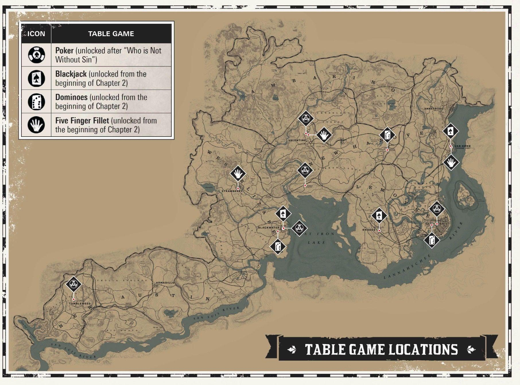 mini game locations