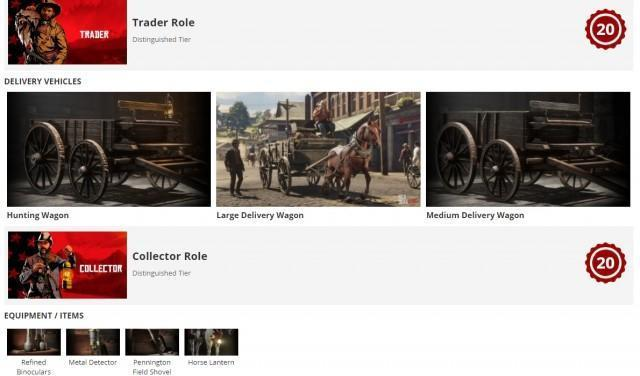 MyBase Red Dead Online Roles